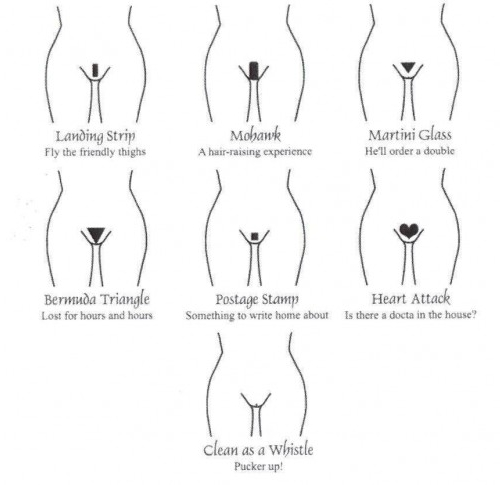 Bikini depiliacija. Intymios vietos šukuosenos