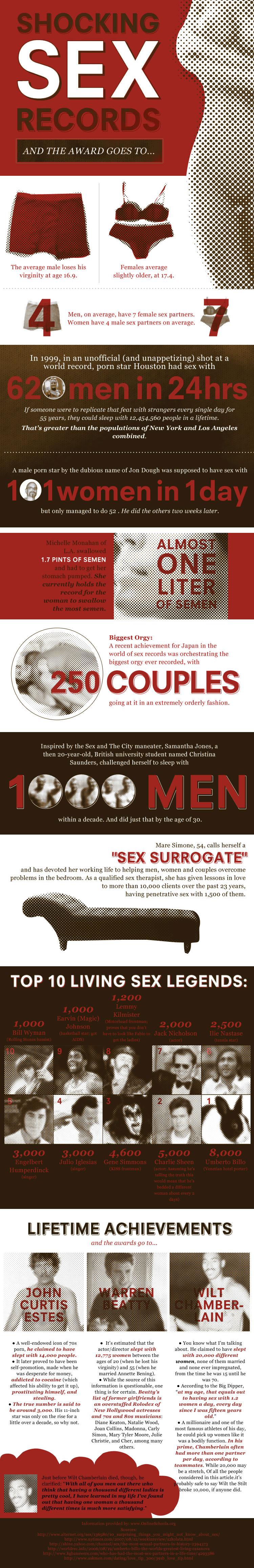 Pikantiški sekso rekordai